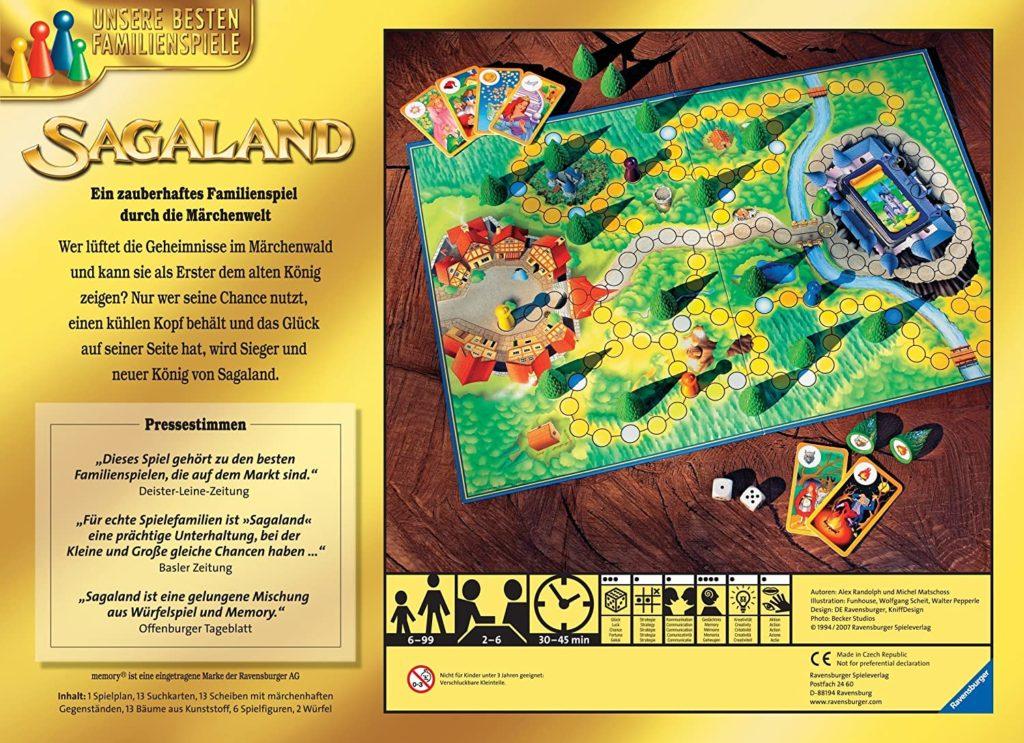 Rückseite der Spielverpackung von Sagaland